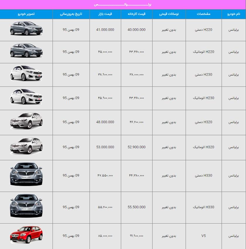 جدیدترین لیست قیمت محصولات گروه سایپا.