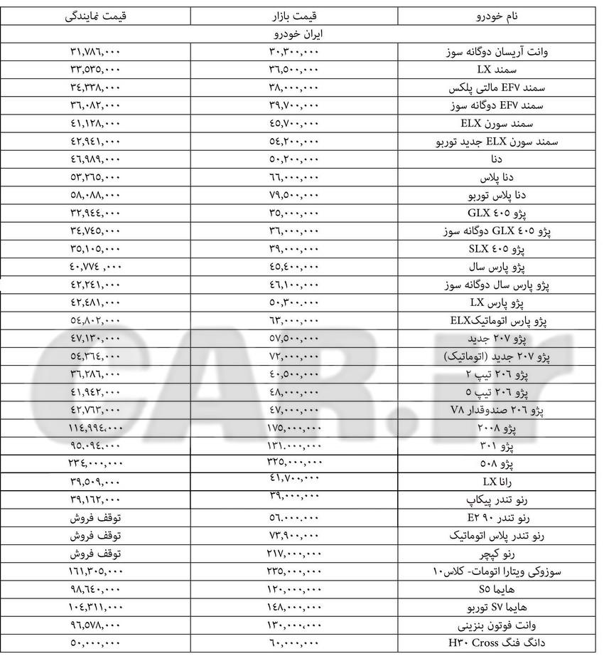 جدول قیمت انواع محصولات ایران خودرو در بازار و نمایندگی