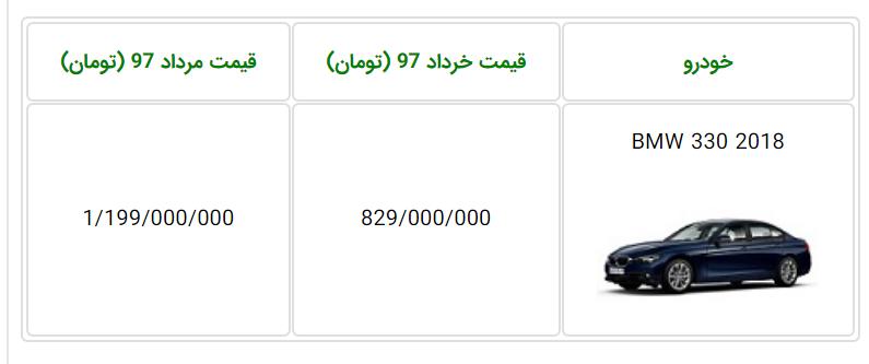 لیست قیمت جدید BMW سری 3 سدان مدل 2018 در ایران - مرداد 97