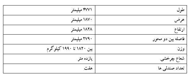 جدول ابعاد و اندازه