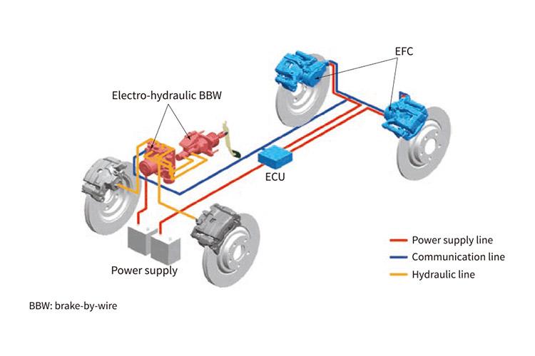 ترمز الکتریکی