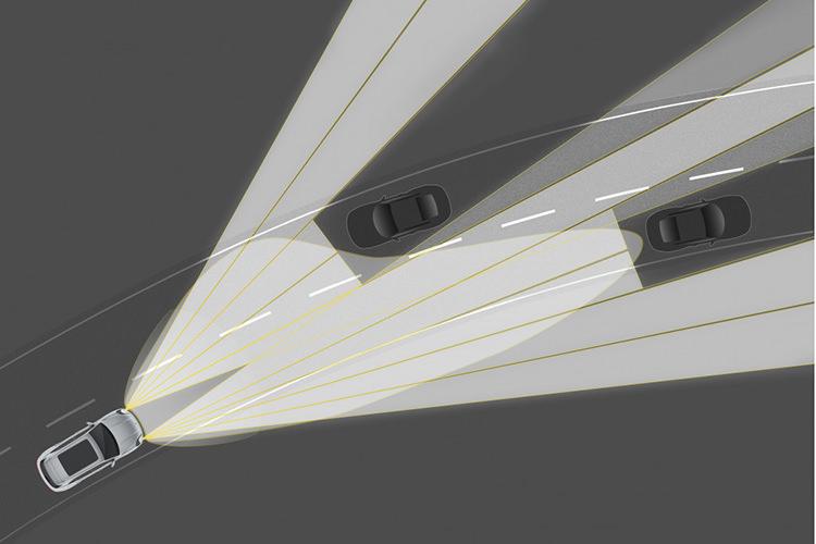 فناوری چراغ جلوی تطبیقی خودتارشونده / Self-Dimming Adaptive Headlight