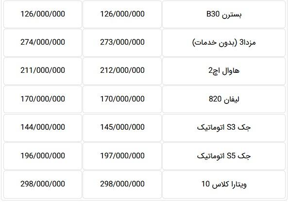 قیمت خودروهای داخلی در روز پنجشنبه 6 دی ماه