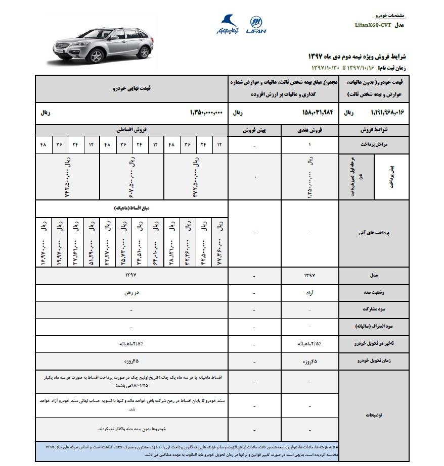 شرایط فروش نقد و اقساط لیفان X60 ویژه نیمه دوم دی ماه