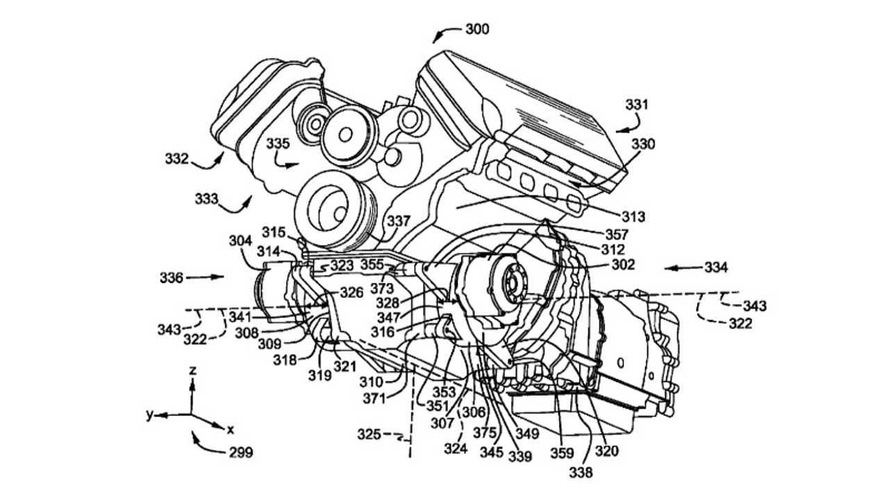 موتور V8 جدید شرکت فورد