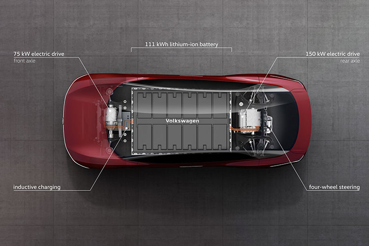 Volkswagen MEB Platform Electric car / پلتفرم خودروی الکتریکی فولکس واگن