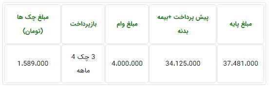 فروش اقساطی پراید 131 ویژه 16 مهرماه 98.PNG