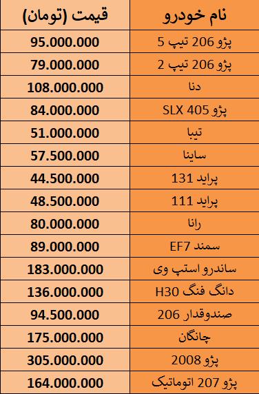 جدول جدیدترین قیمت خودروهای داخلی در بازار - 4 آبان 98.PNG